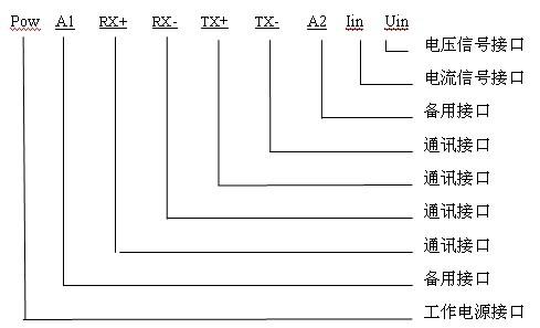 供应数显电流表yl84[信息已过期]